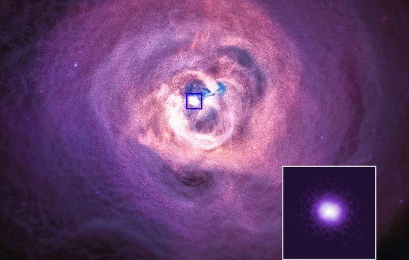 آزمودن نظریه ریسمان با یاری داده های تلسکوپ چاندرا
