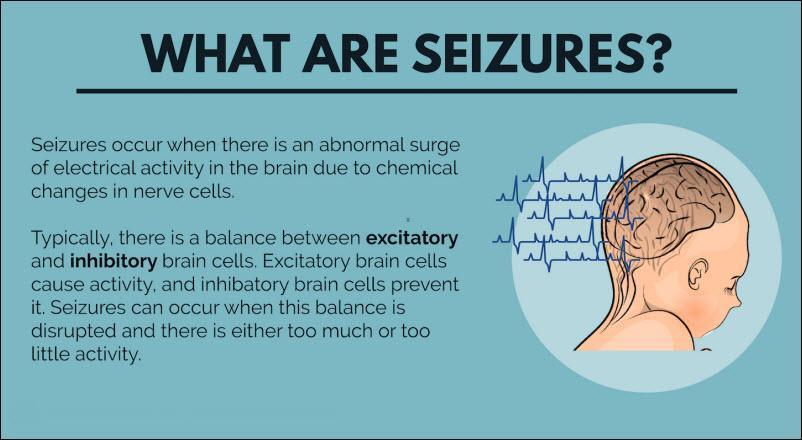 تشنج یا صرع چه علت هایی دارد؟ چگونه تشخیص داده می گردد؟ درمان های آن کدامند؟